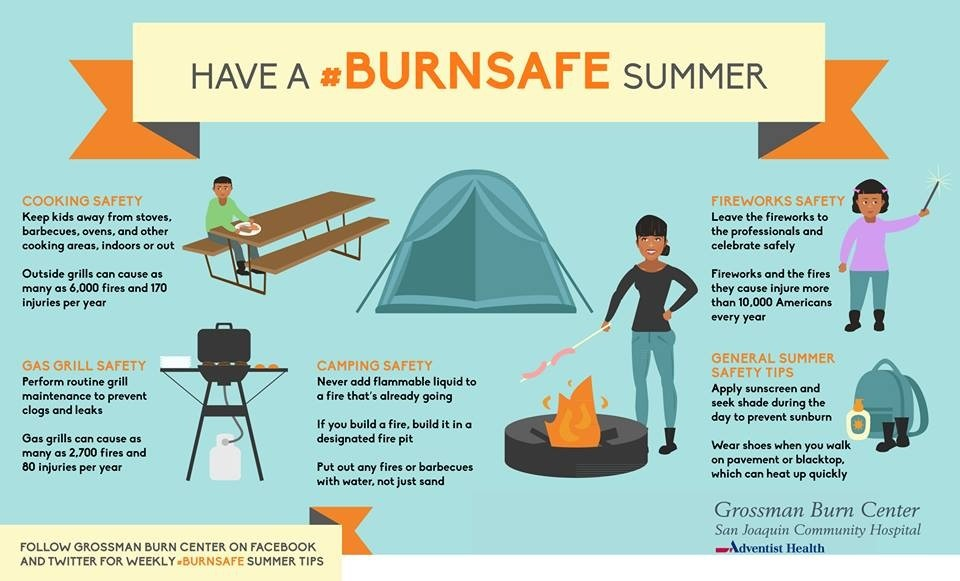 burnsafe